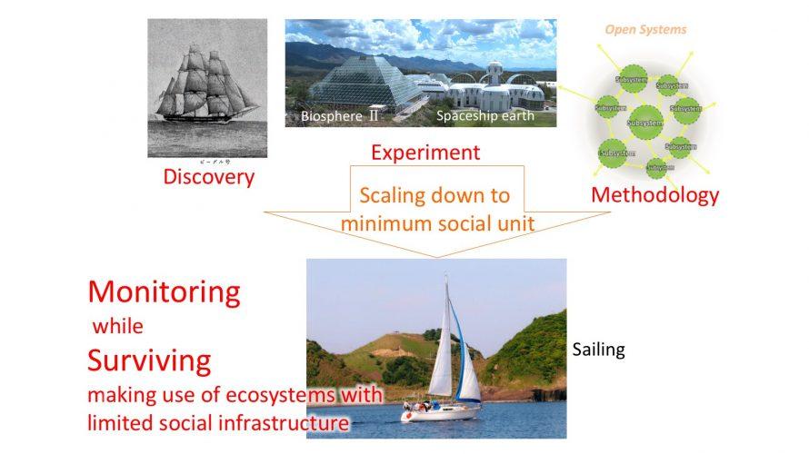 何故、研究航海か?(2)